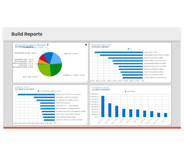 Build Reports